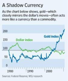 gold_is_currency