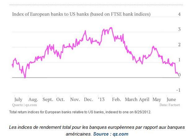 Accord européen sur le sauvetage des banques en cas de nouvelle crise