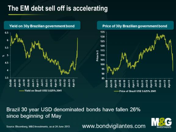 brazilian-bonds