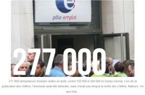 Les chiffres français du chômage d'août étaient faux à cause..