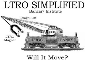 BCE LTRO