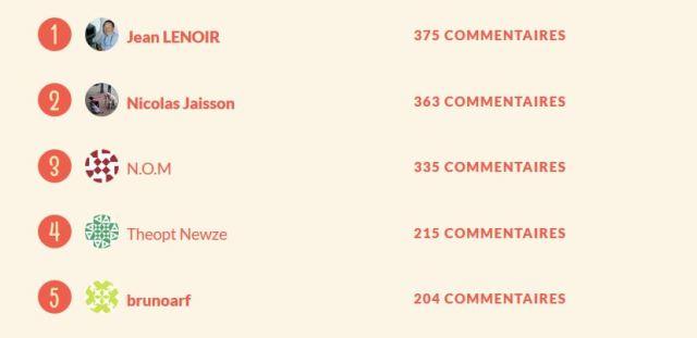 Le meilleur de votre blog en 2013 - commentateurs