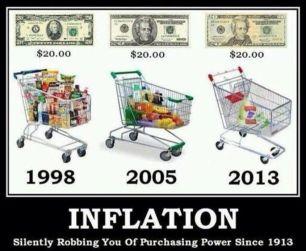 inflation-pouvoir-achat