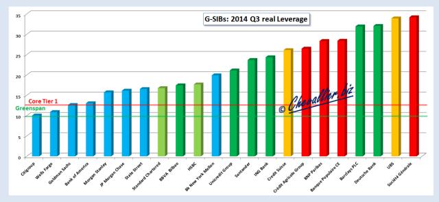 2014.11.195.gsibleverage
