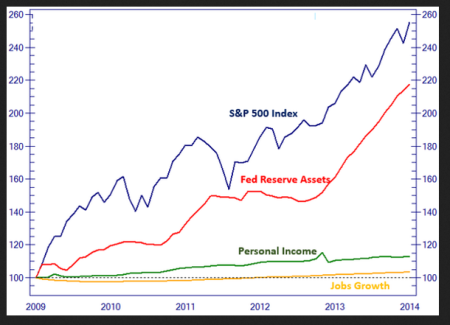 dow-jones-fed-personal-income-jobs