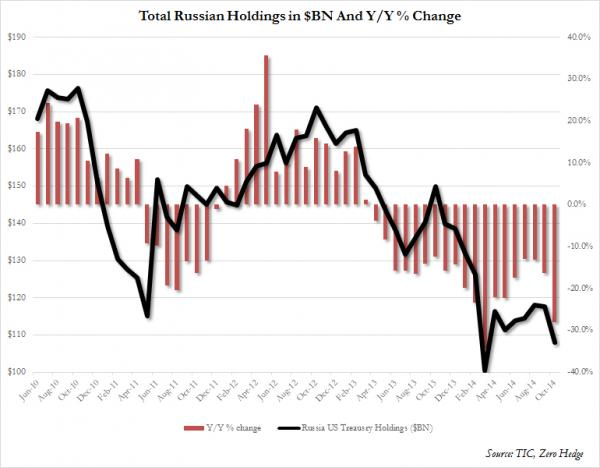 total-russian-holdings-bn