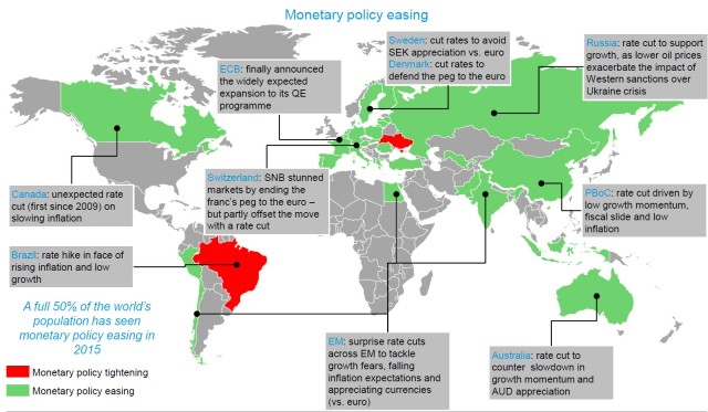 monetary policy easing