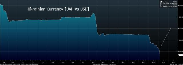 UAHUSD-Curncy-UAH-USD-X-RATE-2015-02-26-09-49-16