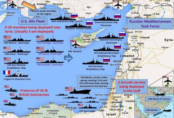 flottes de guerre en Mediterranee