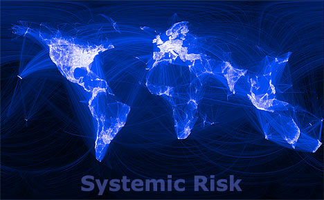 systemic-risk