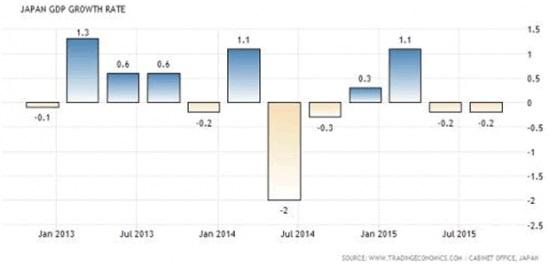 recession-japon