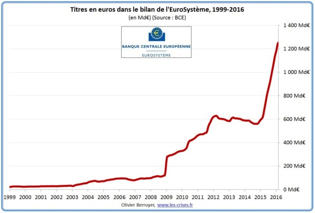 bilan-eurosysteme-2update-1024x692