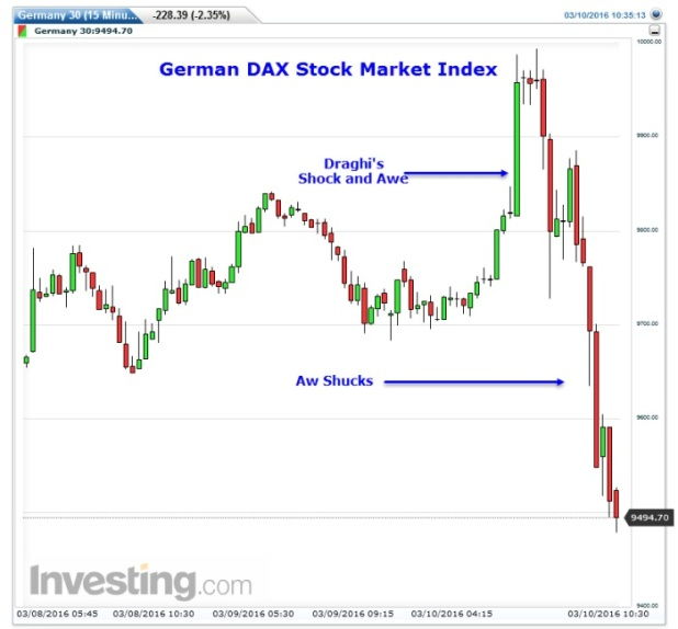 more-second-thoughts-draghi1