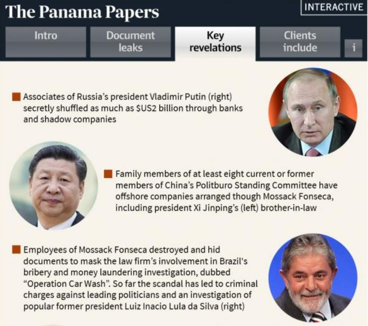 Unprecedented Leak_ Exposes The Criminal Financial Dealings Of Some Of The World