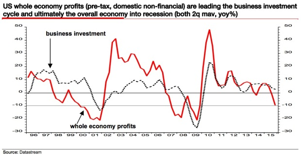 us-economy-profits-recession