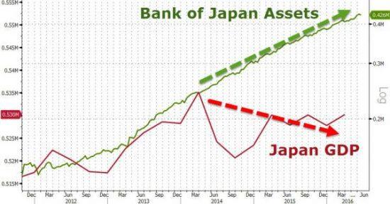 Boj-bilan-PIB-japonais-550x287