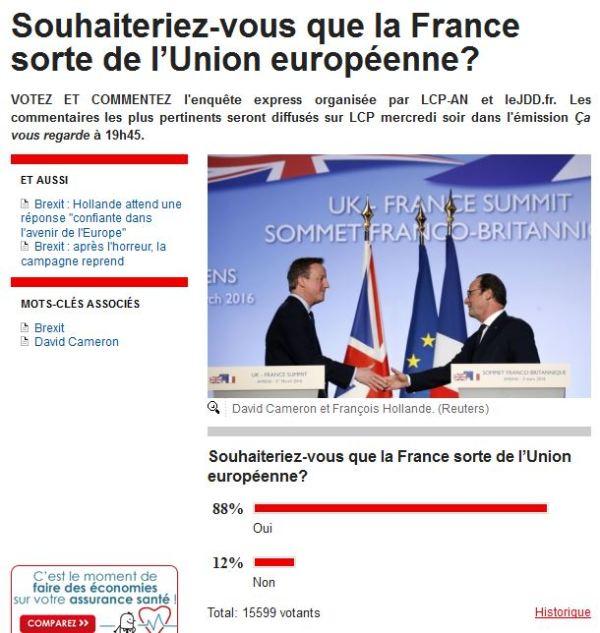 france-doit-sortir-union-europeenne-sondage