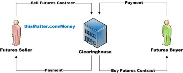 clearinghouse-trader