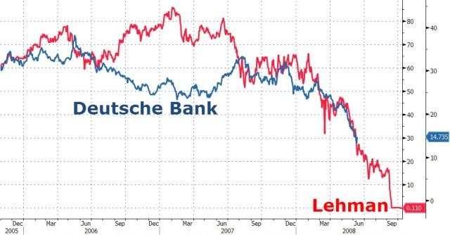 lehman-deutsche-bank