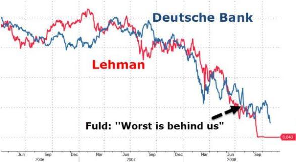 lehmandeutsche