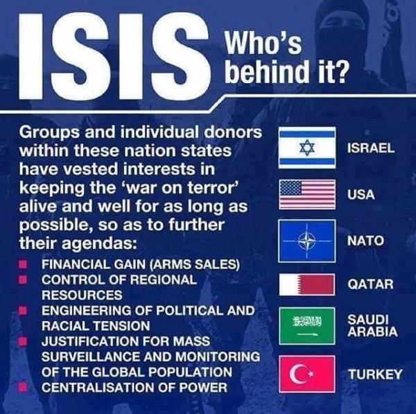 war-on-terror-isis-sponsors