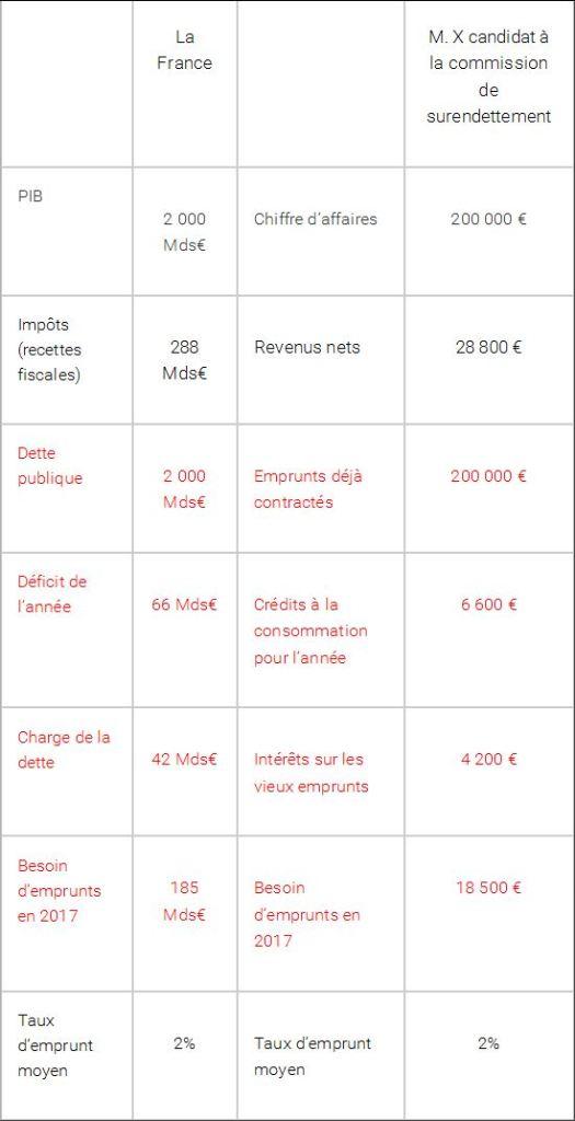 faillite-france