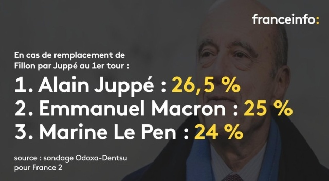 sondage-bidon-1